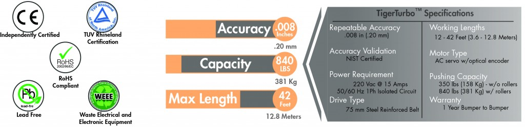 Info graphic with certs-01
